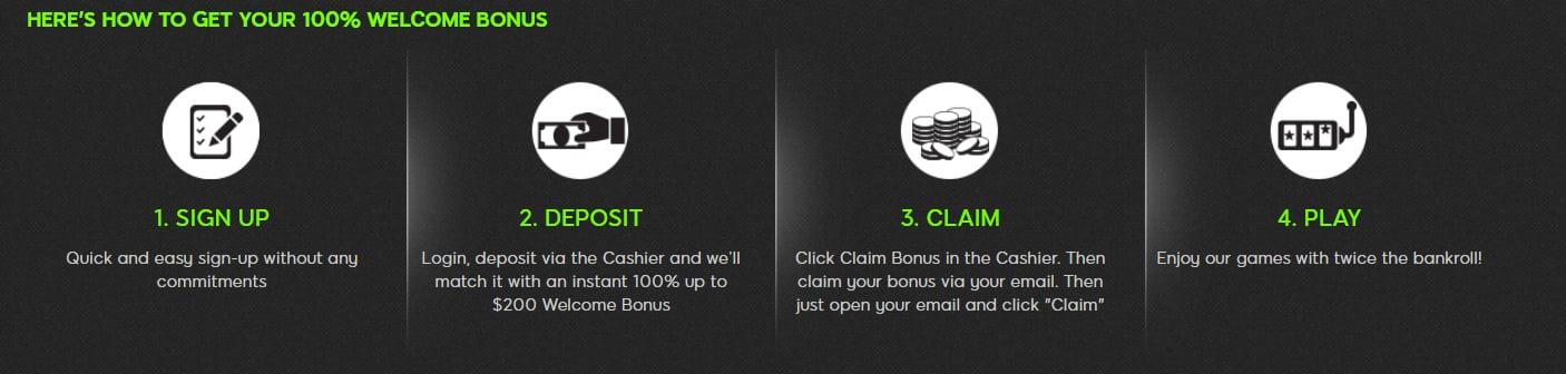 888 Casino Welcome bonus